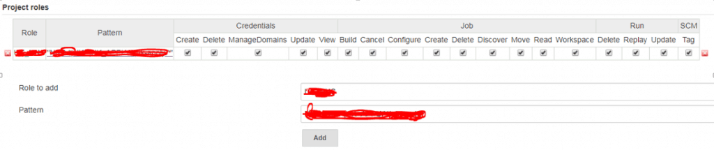 How to Manage Users and Roles in Jenkins devopsroles